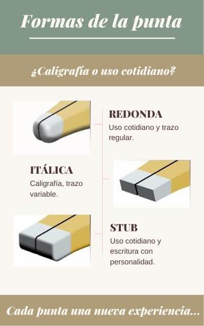 qué formas punta del plumín redonda itálica stub